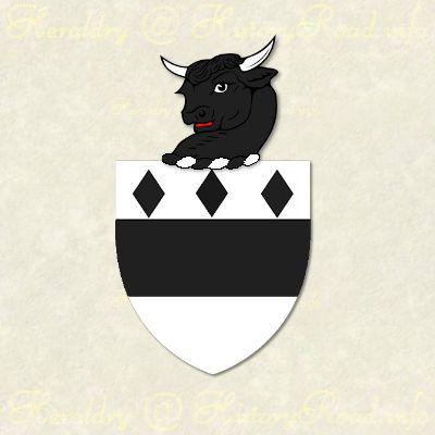 Lieutenant Colonel Walter Aston 1628 Your Armiger